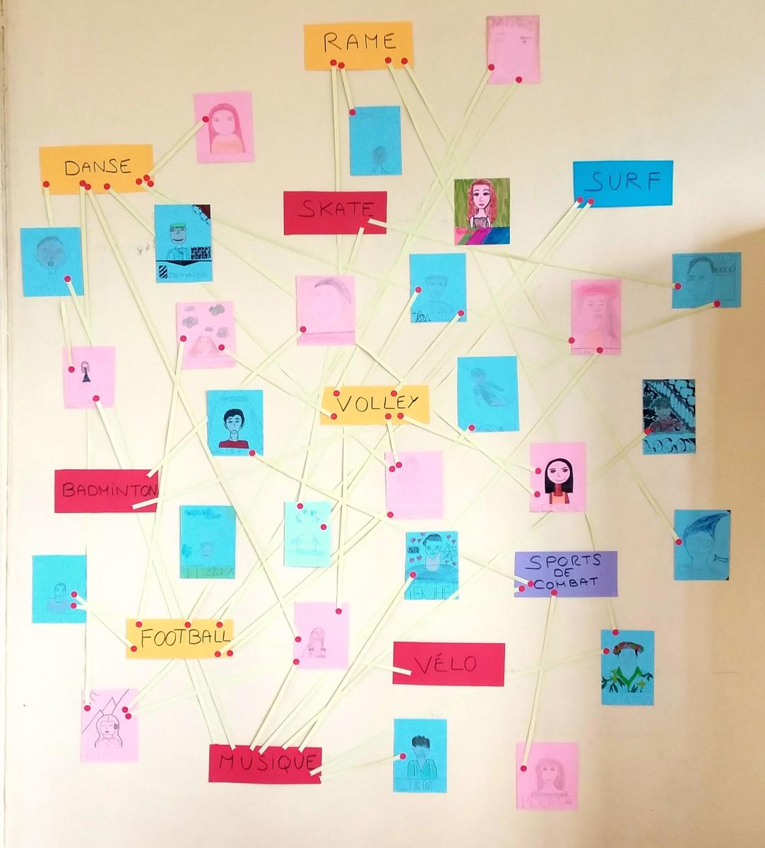 HVC 6e - Travailler la cohésion entre les élèves : réaliser le mur de la classe.